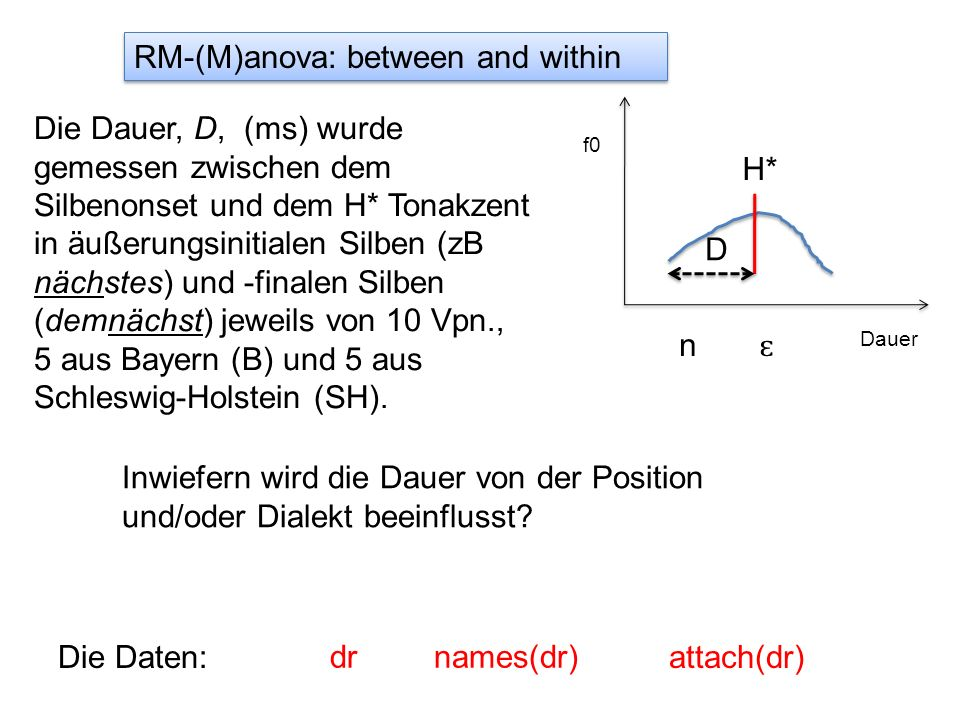 RM-(M)anova: between and within Die Dauer, D, (ms) wurde gemessen zwischen dem Silbenonset und dem H* Tonakzent in äußerungsinitialen Silben (zB nächs