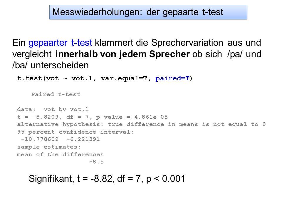 Ein gepaarter t-test klammert die Sprechervariation aus und vergleicht innerhalb von jedem Sprecher ob sich /pa/ und /ba/ unterscheiden t.test(vot ~ v