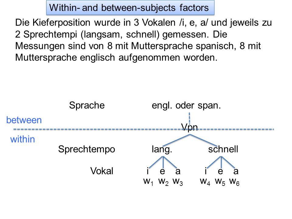 Position Dialekt between/within within between B oder SH Dialekt Vpn initialfinalPosition between within RM-(M)anova: between and within