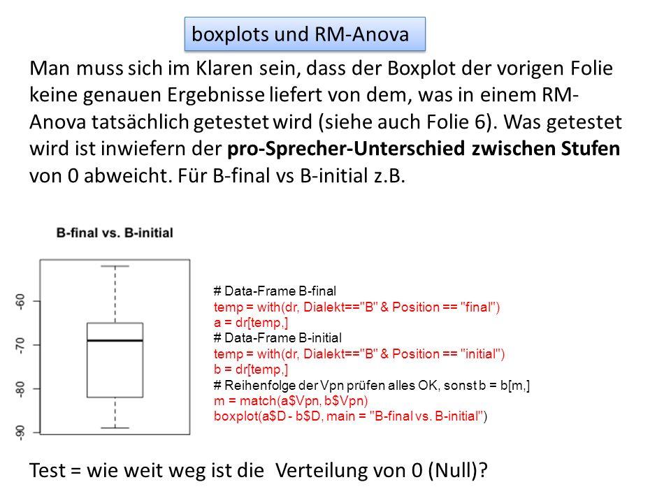 boxplots und RM-Anova Man muss sich im Klaren sein, dass der Boxplot der vorigen Folie keine genauen Ergebnisse liefert von dem, was in einem RM- Anov