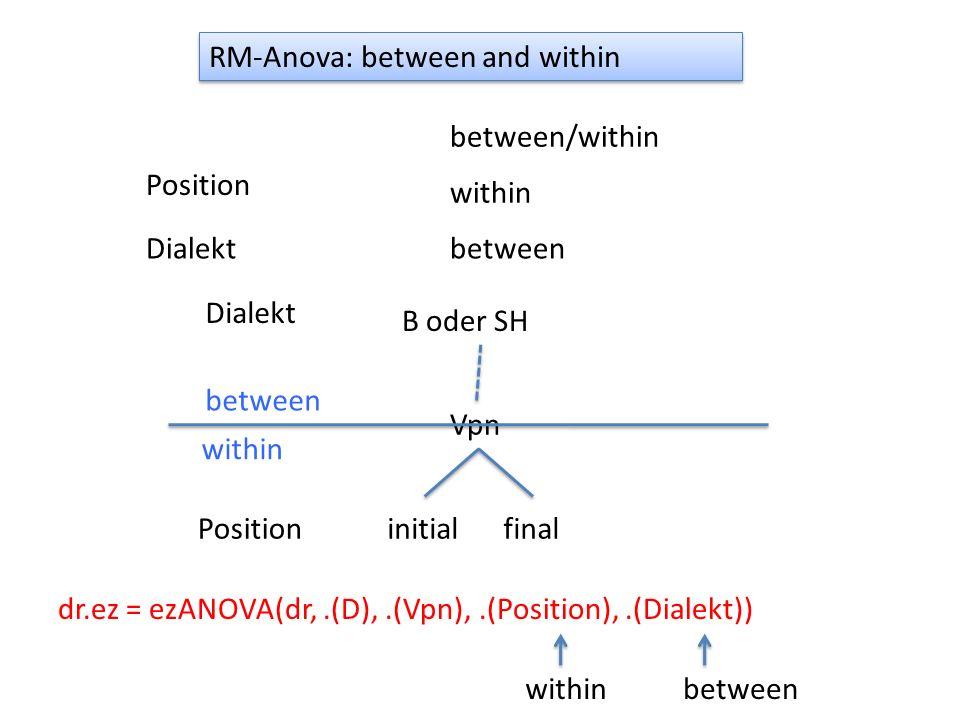 Position Dialekt between/within within between B oder SH Dialekt Vpn initialfinalPosition between within RM-Anova: between and within dr.ez = ezANOVA(