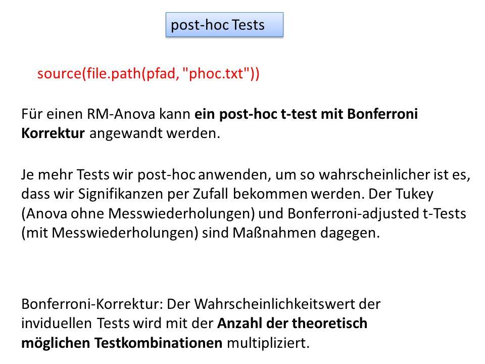 post-hoc Tests Für einen RM-Anova kann ein post-hoc t-test mit Bonferroni Korrektur angewandt werden. Je mehr Tests wir post-hoc anwenden, um so wahrs