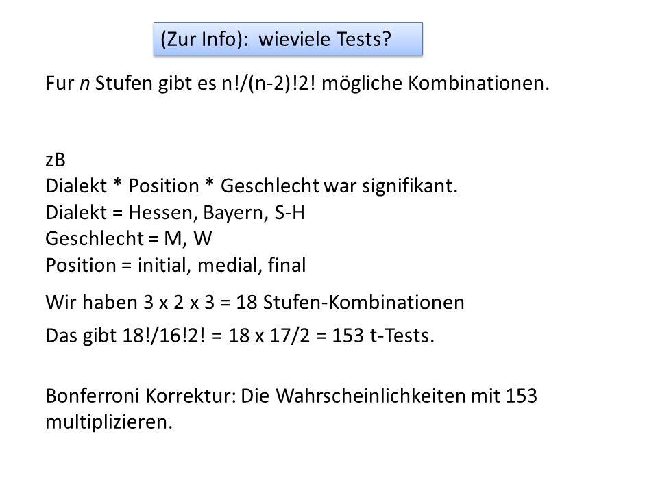 (Zur Info): wieviele Tests? Fur n Stufen gibt es n!/(n-2)!2! mögliche Kombinationen. zB Dialekt * Position * Geschlecht war signifikant. Dialekt = Hes