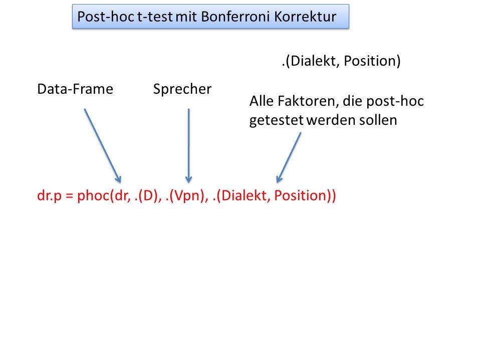Post-hoc t-test mit Bonferroni Korrektur dr.p = phoc(dr,.(D),.(Vpn),.(Dialekt, Position)) Data-FrameSprecher.(Dialekt, Position) Alle Faktoren, die po