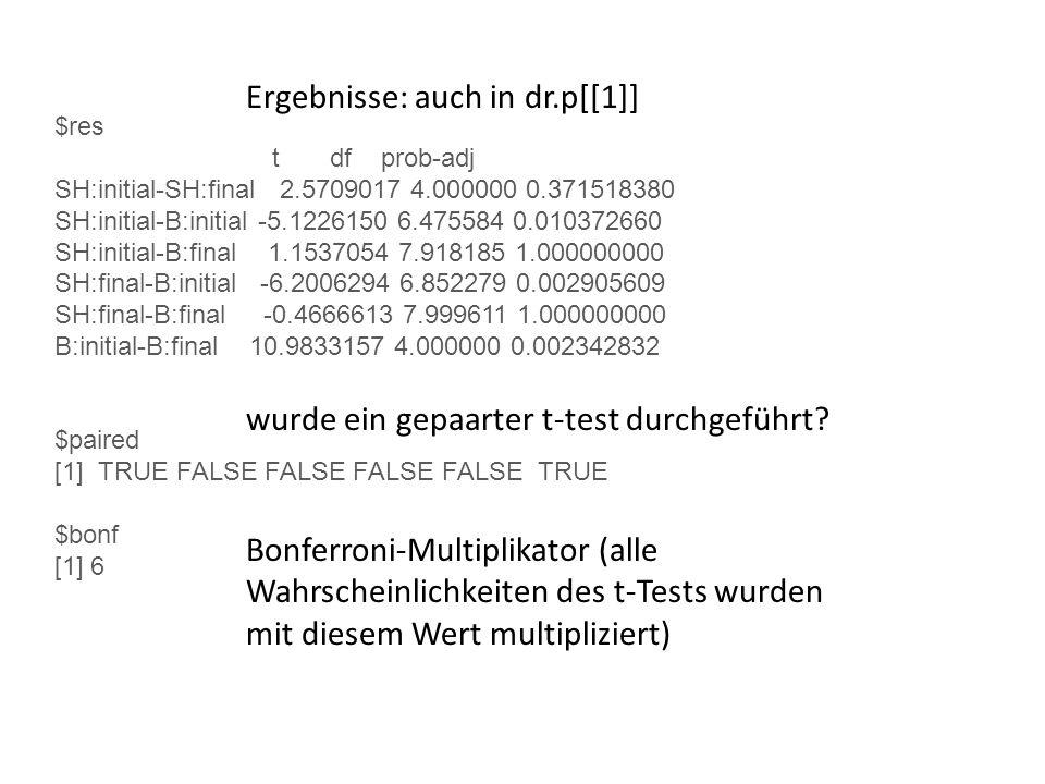 $res t df prob-adj SH:initial-SH:final 2.5709017 4.000000 0.371518380 SH:initial-B:initial -5.1226150 6.475584 0.010372660 SH:initial-B:final 1.153705
