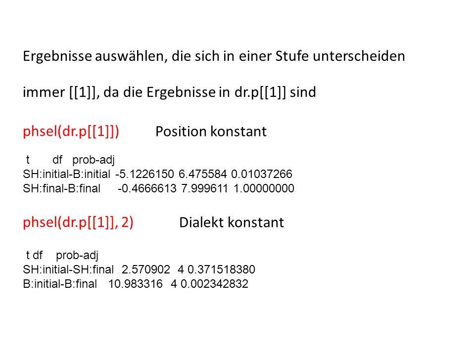 Ergebnisse auswählen, die sich in einer Stufe unterscheiden phsel(dr.p[[1]]) immer [[1]], da die Ergebnisse in dr.p[[1]] sind t df prob-adj SH:initial