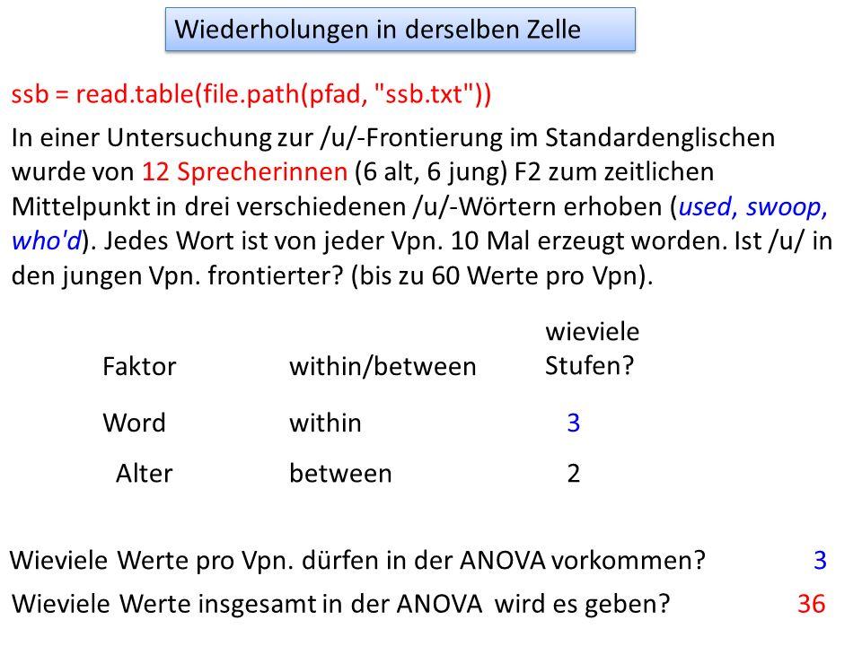 In einer Untersuchung zur /u/-Frontierung im Standardenglischen wurde von 12 Sprecherinnen (6 alt, 6 jung) F2 zum zeitlichen Mittelpunkt in drei versc