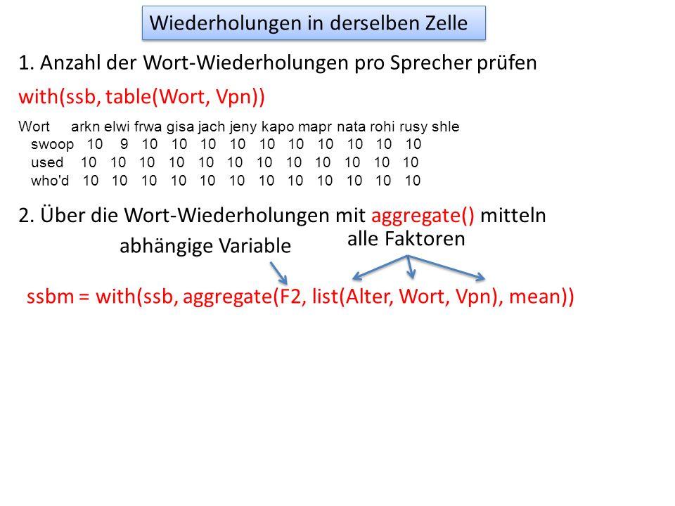 with(ssb, table(Wort, Vpn)) Wort arkn elwi frwa gisa jach jeny kapo mapr nata rohi rusy shle swoop 10 9 10 10 10 10 10 10 10 10 10 10 used 10 10 10 10