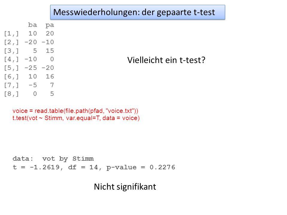 Vielleicht ein t-test? voice = read.table(file.path(pfad,
