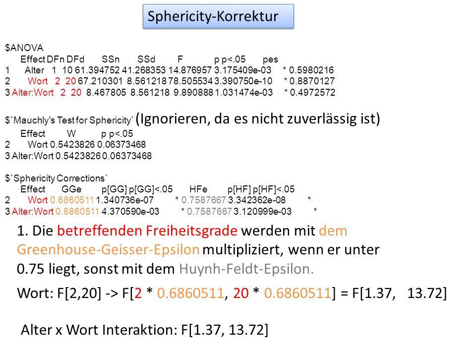 $ANOVA Effect DFn DFd SSn SSd F p p<.05 pes 1 Alter 1 10 61.394752 41.268353 14.876957 3.175409e-03 * 0.5980216 2 Wort 2 20 67.210301 8.561218 78.5055