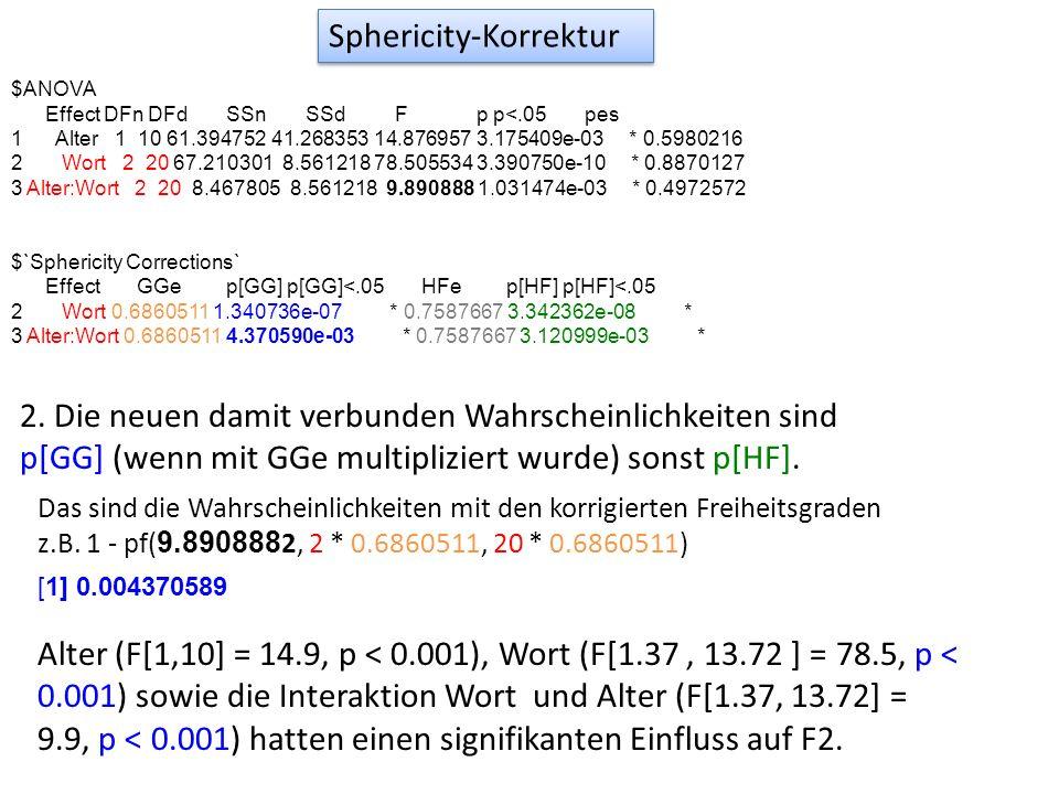 Sphericity-Korrektur $ANOVA Effect DFn DFd SSn SSd F p p<.05 pes 1 Alter 1 10 61.394752 41.268353 14.876957 3.175409e-03 * 0.5980216 2 Wort 2 20 67.21