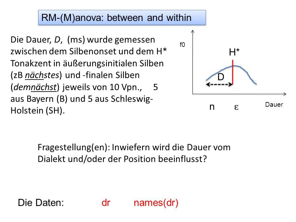 RM-(M)anova: between and within Die Dauer, D, (ms) wurde gemessen zwischen dem Silbenonset und dem H* Tonakzent in äußerungsinitialen Silben (zB nächstes) und -finalen Silben (demnächst) jeweils von 10 Vpn., 5 aus Bayern (B) und 5 aus Schleswig- Holstein (SH).