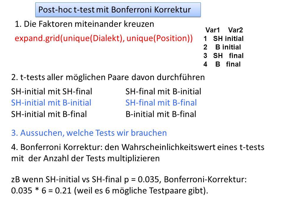 Post-hoc t-test mit Bonferroni Korrektur 1. Die Faktoren miteinander kreuzen 2. t-tests aller möglichen Paare davon durchführen expand.grid(unique(Dia