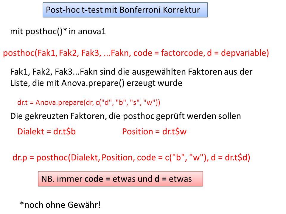 Post-hoc t-test mit Bonferroni Korrektur mit posthoc()* in anova1 posthoc(Fak1, Fak2, Fak3,...Fakn, code = factorcode, d = depvariable) Fak1, Fak2, Fak3...Fakn sind die ausgewählten Faktoren aus der Liste, die mit Anova.prepare() erzeugt wurde dr.p = posthoc(Dialekt, Position, code = c( b , w ), d = dr.t$d) NB.
