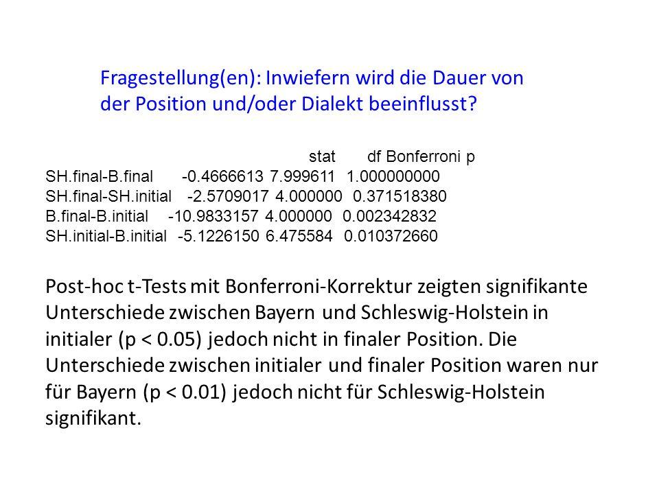 Post-hoc t-Tests mit Bonferroni-Korrektur zeigten signifikante Unterschiede zwischen Bayern und Schleswig-Holstein in initialer (p < 0.05) jedoch nich