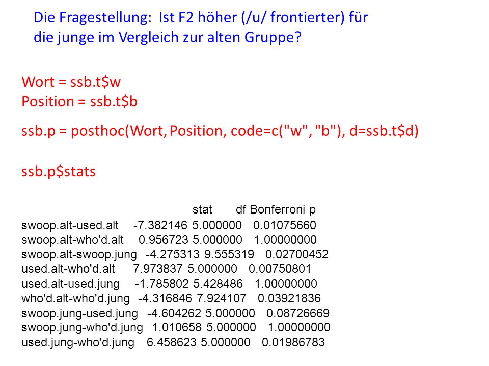 Wort = ssb.t$w Position = ssb.t$b ssb.p = posthoc(Wort, Position, code=c( w , b ), d=ssb.t$d) ssb.p$stats stat df Bonferroni p swoop.alt-used.alt -7.382146 5.000000 0.01075660 swoop.alt-who d.alt 0.956723 5.000000 1.00000000 swoop.alt-swoop.jung -4.275313 9.555319 0.02700452 used.alt-who d.alt 7.973837 5.000000 0.00750801 used.alt-used.jung -1.785802 5.428486 1.00000000 who d.alt-who d.jung -4.316846 7.924107 0.03921836 swoop.jung-used.jung -4.604262 5.000000 0.08726669 swoop.jung-who d.jung 1.010658 5.000000 1.00000000 used.jung-who d.jung 6.458623 5.000000 0.01986783 Die Fragestellung: Ist F2 höher (/u/ frontierter) für die junge im Vergleich zur alten Gruppe?