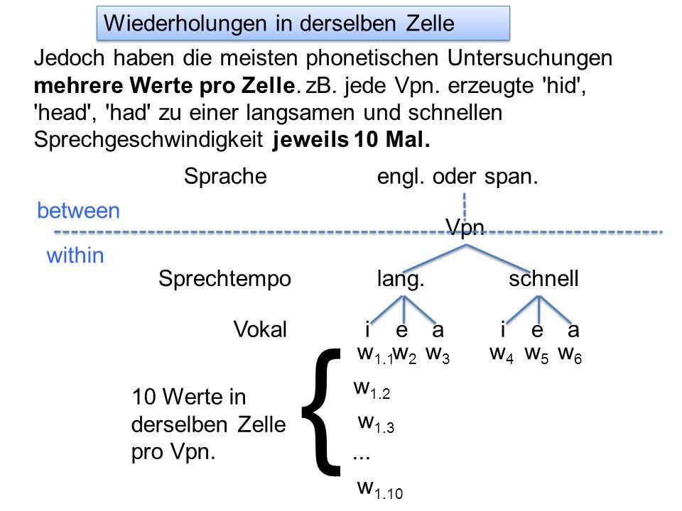Wiederholungen in derselben Zelle Jedoch haben die meisten phonetischen Untersuchungen mehrere Werte pro Zelle. zB. jede Vpn. erzeugte 'hid', 'head',