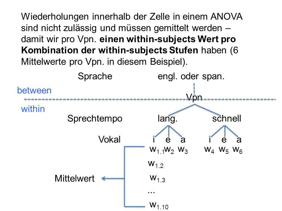 Vpn iea lang.schnellSprechtempo Vokal Spracheengl.