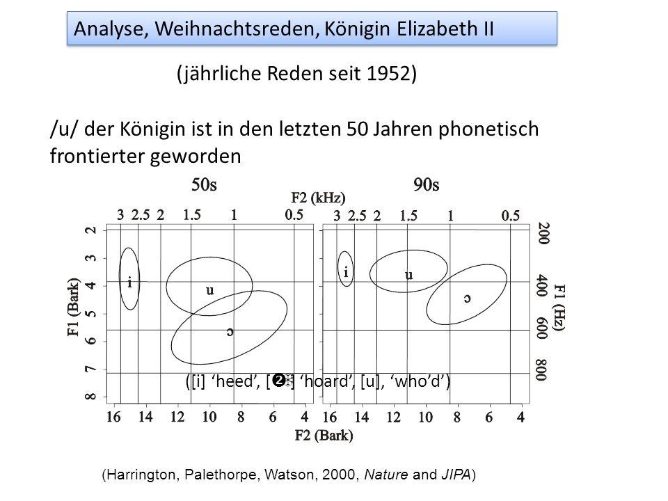 /u/-Frontierung: synchrone und diachrone verbindungen Inwiefern kann /u/-Frontierung mit den Vorgängen der Koartikulation verbunden werden