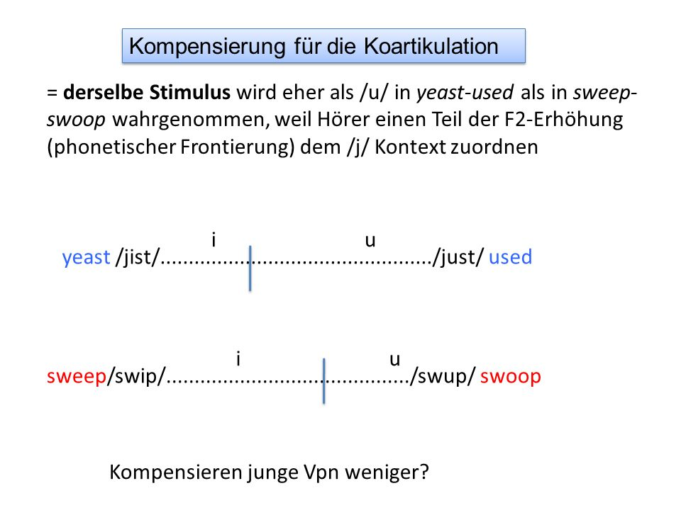 Empirische Untersuchungen Kompensieren perzeptiv junge Hörer weniger für die K-auf-/u/ Koartikulation als ältere im SE?