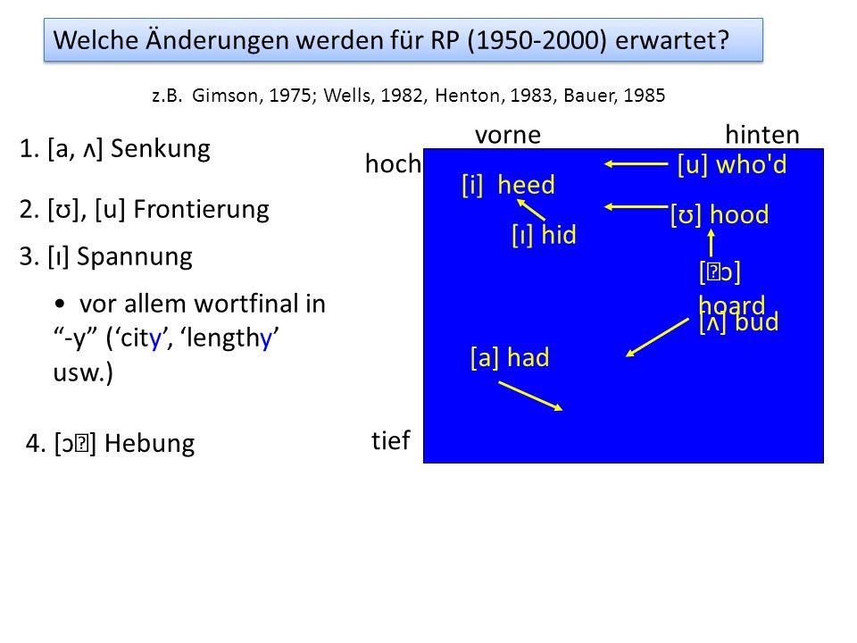 Die Vokale der Königin 1950-2000. Phonetische Änderungen in den letzten 50 Jahren? Wenn ja, sind einige davon in die Richtung von Mainstream RP also e