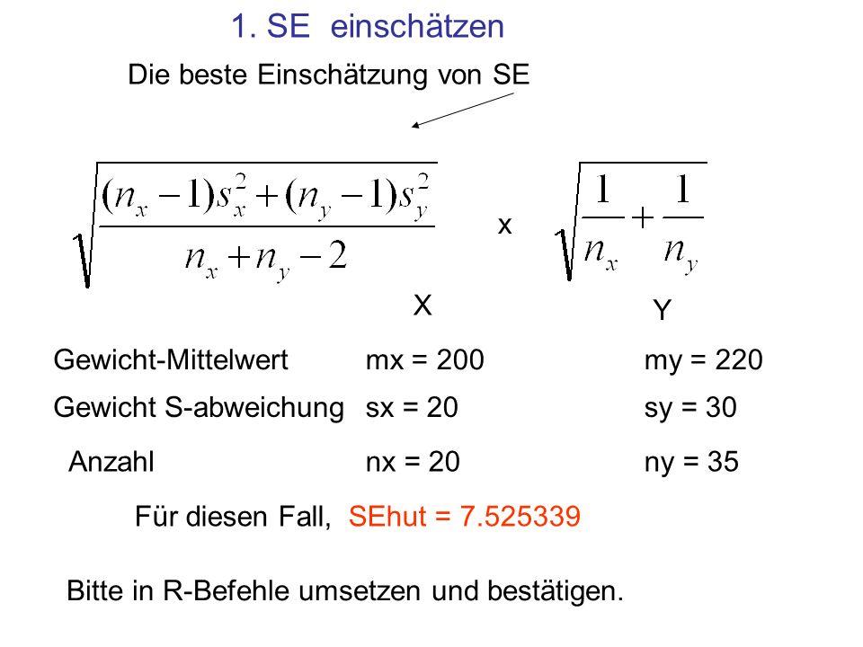 1. SE einschätzen Die beste Einschätzung von SE Gewicht-Mittelwertmx = 200 Gewicht S-abweichungsx = 20 Anzahlnx = 20ny = 35 sy = 30 my = 220 X Y Für d
