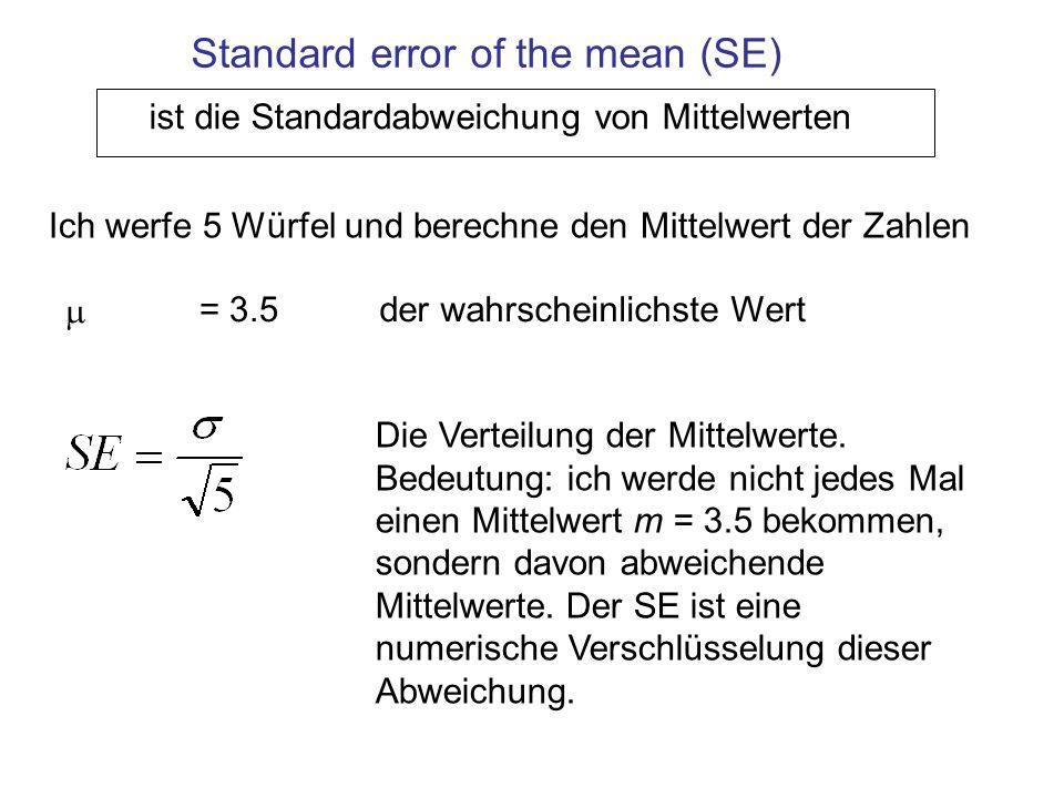 Standard error of the mean (SE) ist die Standardabweichung von Mittelwerten Ich werfe 5 Würfel und berechne den Mittelwert der Zahlen = 3.5der wahrscheinlichste Wert Die Verteilung der Mittelwerte.