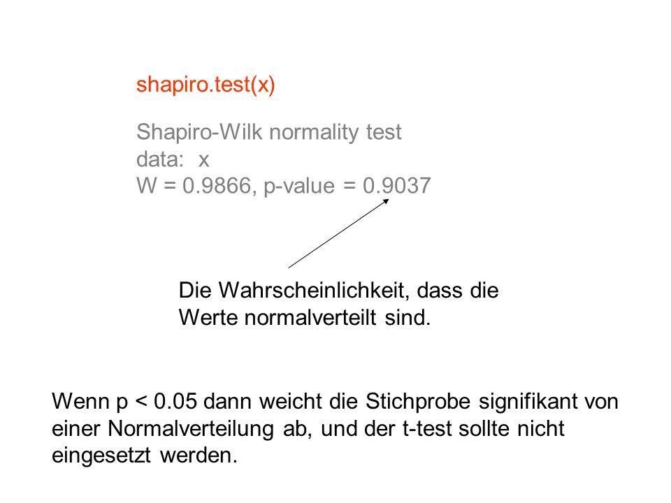 Shapiro-Wilk normality test data: x W = 0.9866, p-value = 0.9037 shapiro.test(x) Die Wahrscheinlichkeit, dass die Werte normalverteilt sind.