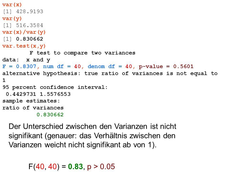 Der Unterschied zwischen den Varianzen ist nicht signifikant (genauer: das Verhältnis zwischen den Varianzen weicht nicht signifikant ab von 1).
