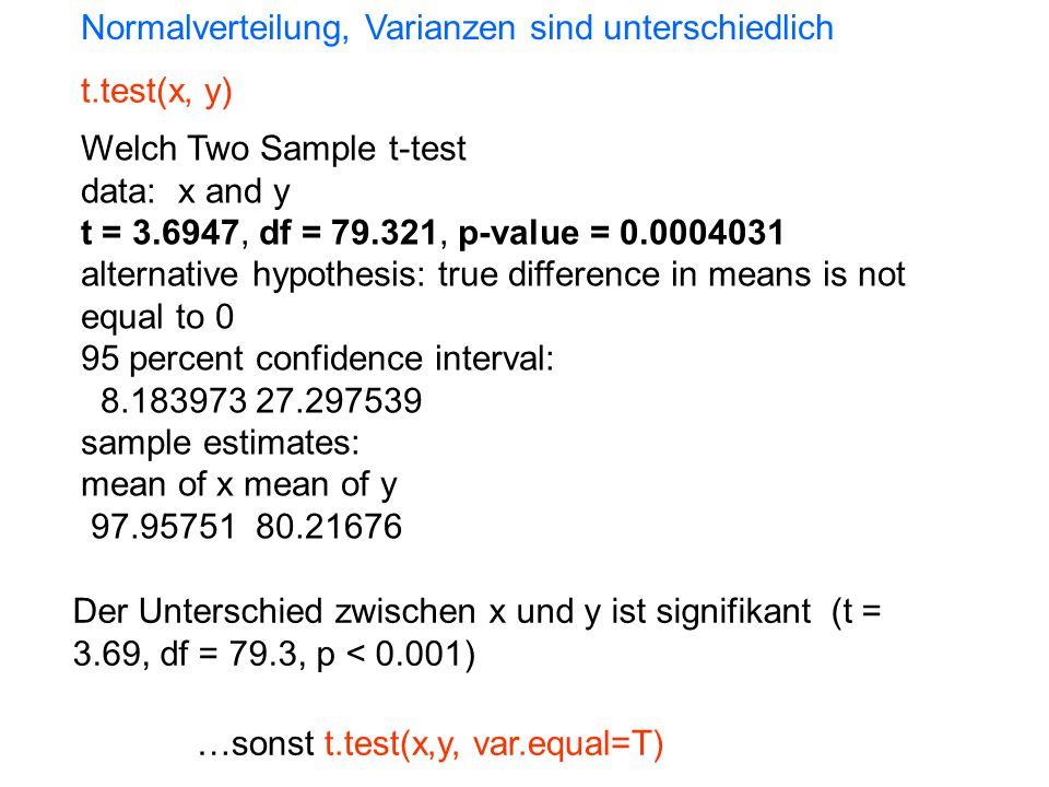 Normalverteilung, Varianzen sind unterschiedlich t.test(x, y) Welch Two Sample t-test data: x and y t = 3.6947, df = 79.321, p-value = 0.0004031 alternative hypothesis: true difference in means is not equal to 0 95 percent confidence interval: 8.183973 27.297539 sample estimates: mean of x mean of y 97.95751 80.21676 Der Unterschied zwischen x und y ist signifikant (t = 3.69, df = 79.3, p < 0.001) …sonst t.test(x,y, var.equal=T)