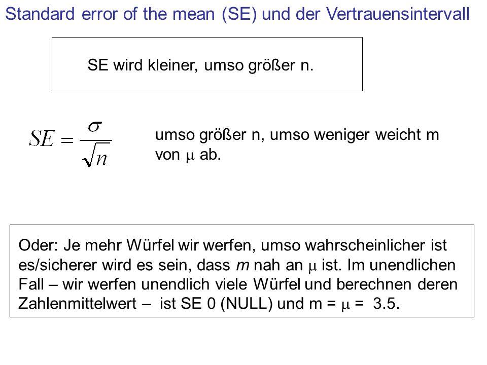 Standard error of the mean (SE) und der Vertrauensintervall SE wird kleiner, umso größer n.