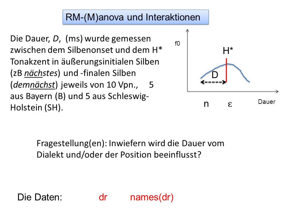 RM-(M)anova und Interaktionen Die Dauer, D, (ms) wurde gemessen zwischen dem Silbenonset und dem H* Tonakzent in äußerungsinitialen Silben (zB nächstes) und -finalen Silben (demnächst) jeweils von 10 Vpn., 5 aus Bayern (B) und 5 aus Schleswig- Holstein (SH).