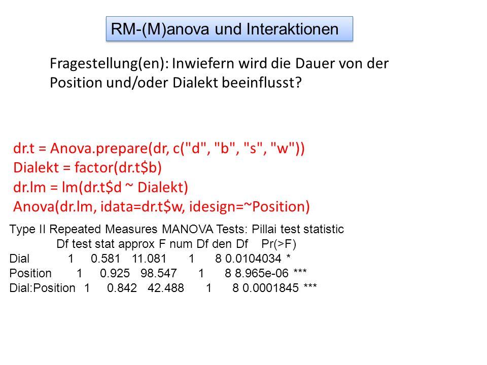 dr.t = Anova.prepare(dr, c( d , b , s , w )) Dialekt = factor(dr.t$b) dr.lm = lm(dr.t$d ~ Dialekt) Anova(dr.lm, idata=dr.t$w, idesign=~Position) Type II Repeated Measures MANOVA Tests: Pillai test statistic Df test stat approx F num Df den Df Pr(>F) Dial 1 0.581 11.081 1 8 0.0104034 * Position 1 0.925 98.547 1 8 8.965e-06 *** Dial:Position 1 0.842 42.488 1 8 0.0001845 *** Fragestellung(en): Inwiefern wird die Dauer von der Position und/oder Dialekt beeinflusst.