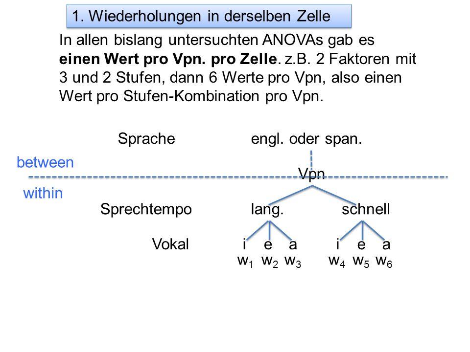 1. Wiederholungen in derselben Zelle In allen bislang untersuchten ANOVAs gab es einen Wert pro Vpn. pro Zelle. z.B. 2 Faktoren mit 3 und 2 Stufen, da