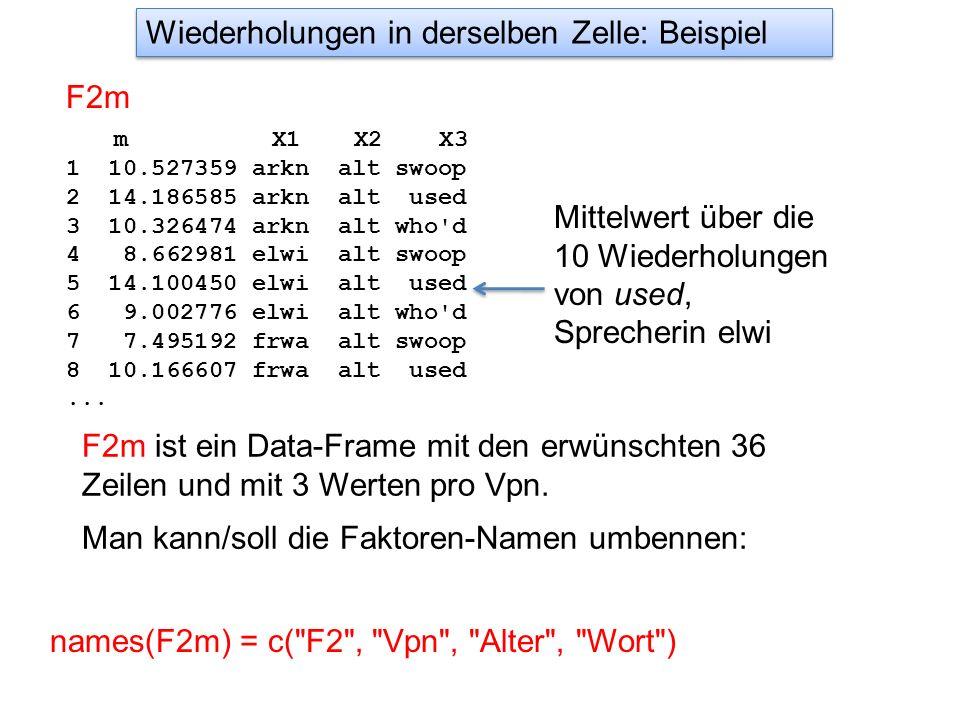 Post-hoc t-Tests mit Bonferroni-Korrektur zeigten signifikante Unterschiede zwischen Bayern und Schleswig-Holstein in initialer (p < 0.05) jedoch nicht in finaler Position.