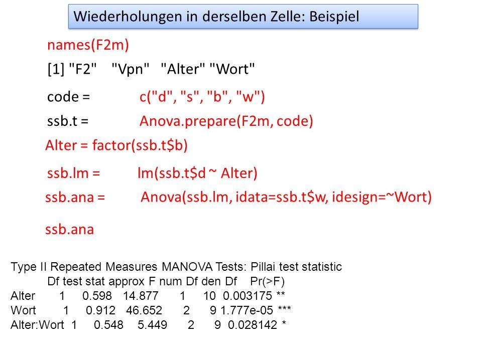 Type II Repeated Measures MANOVA Tests: Pillai test statistic Df test stat approx F num Df den Df Pr(>F) Alter 1 0.598 14.877 1 10 0.003175 ** Wort 1 0.912 46.652 2 9 1.777e-05 *** Alter:Wort 1 0.548 5.449 2 9 0.028142 * Wir brauchen den Wort-Effekt nicht zu berichten, weil das uns nicht interessiert – war nicht Bestandteil der Fragestellung: unterscheiden sich alt und jung in F2?.