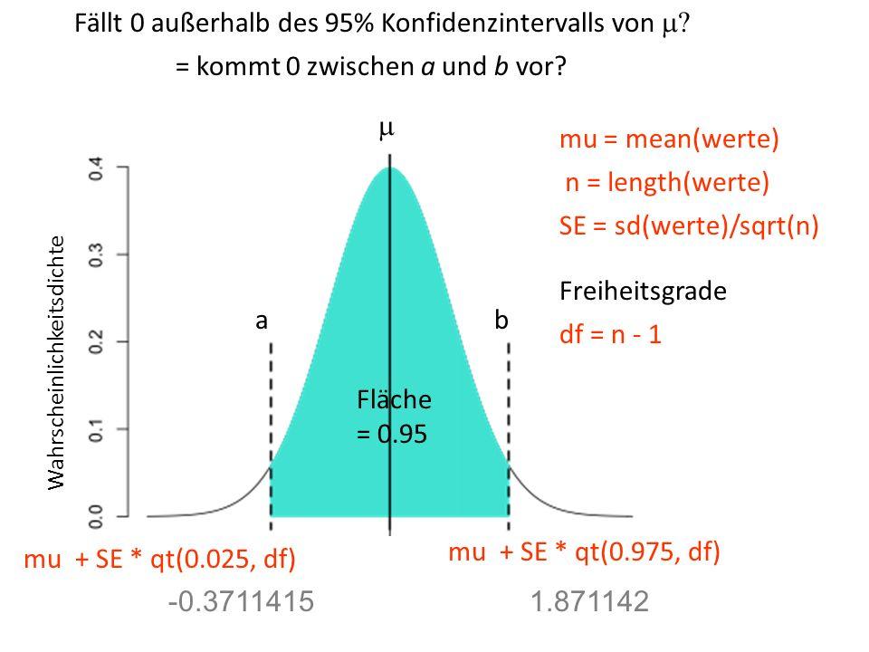 Fällt 0 außerhalb des 95% Konfidenzintervalls von = kommt 0 zwischen a und b vor.