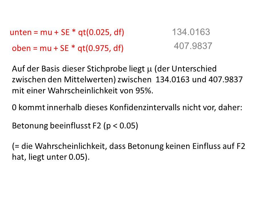 Auf der Basis dieser Stichprobe liegt (der Unterschied zwischen den Mittelwerten) zwischen 134.0163 und 407.9837 mit einer Wahrscheinlichkeit von 95%.