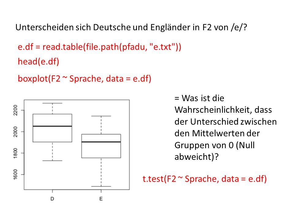 e.df = read.table(file.path(pfadu,