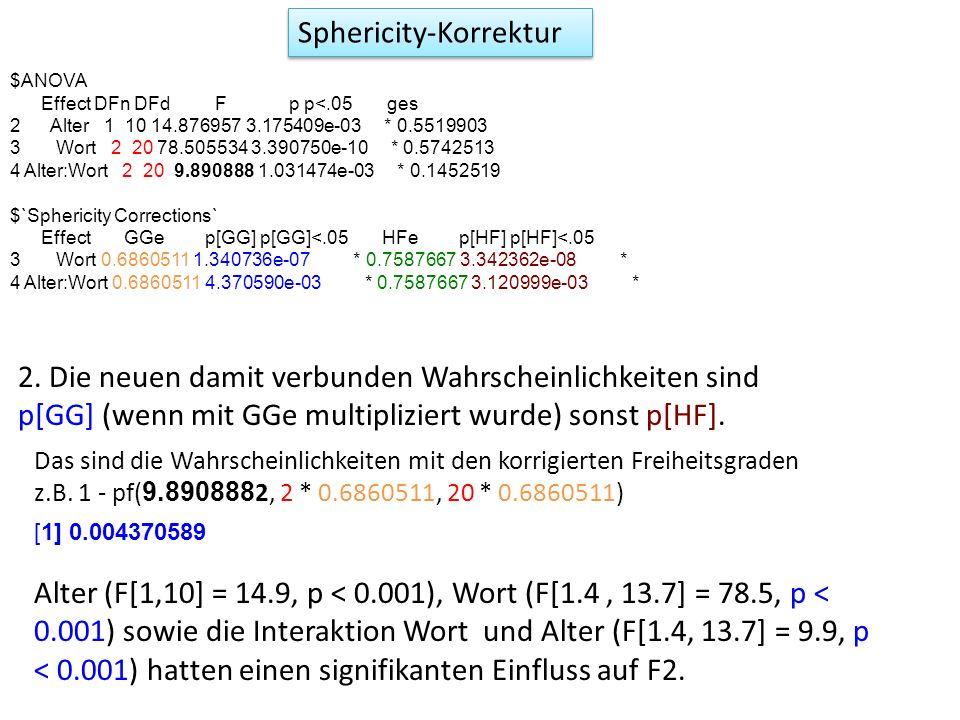 Sphericity-Korrektur $ANOVA Effect DFn DFd F p p<.05 ges 2 Alter 1 10 14.876957 3.175409e-03 * 0.5519903 3 Wort 2 20 78.505534 3.390750e-10 * 0.5742513 4 Alter:Wort 2 20 9.890888 1.031474e-03 * 0.1452519 $`Sphericity Corrections` Effect GGe p[GG] p[GG]<.05 HFe p[HF] p[HF]<.05 3 Wort 0.6860511 1.340736e-07 * 0.7587667 3.342362e-08 * 4 Alter:Wort 0.6860511 4.370590e-03 * 0.7587667 3.120999e-03 * 2.