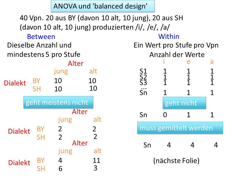 ANOVA und 'balanced design' 40 Vpn. 20 aus BY (davon 10 alt, 10 jung), 20 aus SH (davon 10 alt, 10 jung) produzierten /i/, /e/, /a/ Dieselbe Anzahl un