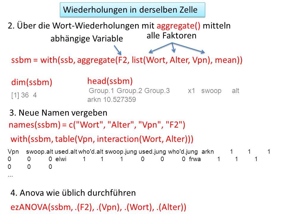 dim(ssbm) [1] 36 4 head(ssbm) Group.1 Group.2 Group.3 x1 swoop alt arkn 10.527359 Wiederholungen in derselben Zelle 2. Über die Wort-Wiederholungen mi