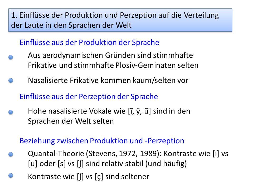 1. Einflüsse der Produktion und Perzeption auf die Verteilung der Laute in den Sprachen der Welt Einflüsse aus der Produktion der Sprache Einflüsse au
