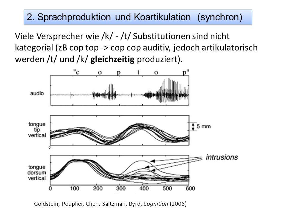 Goldstein, Pouplier, Chen, Saltzman, Byrd, Cognition (2006) Viele Versprecher wie /k/ - /t/ Substitutionen sind nicht kategorial (zB cop top -> cop cop auditiv, jedoch artikulatorisch werden /t/ und /k/ gleichzeitig produziert).