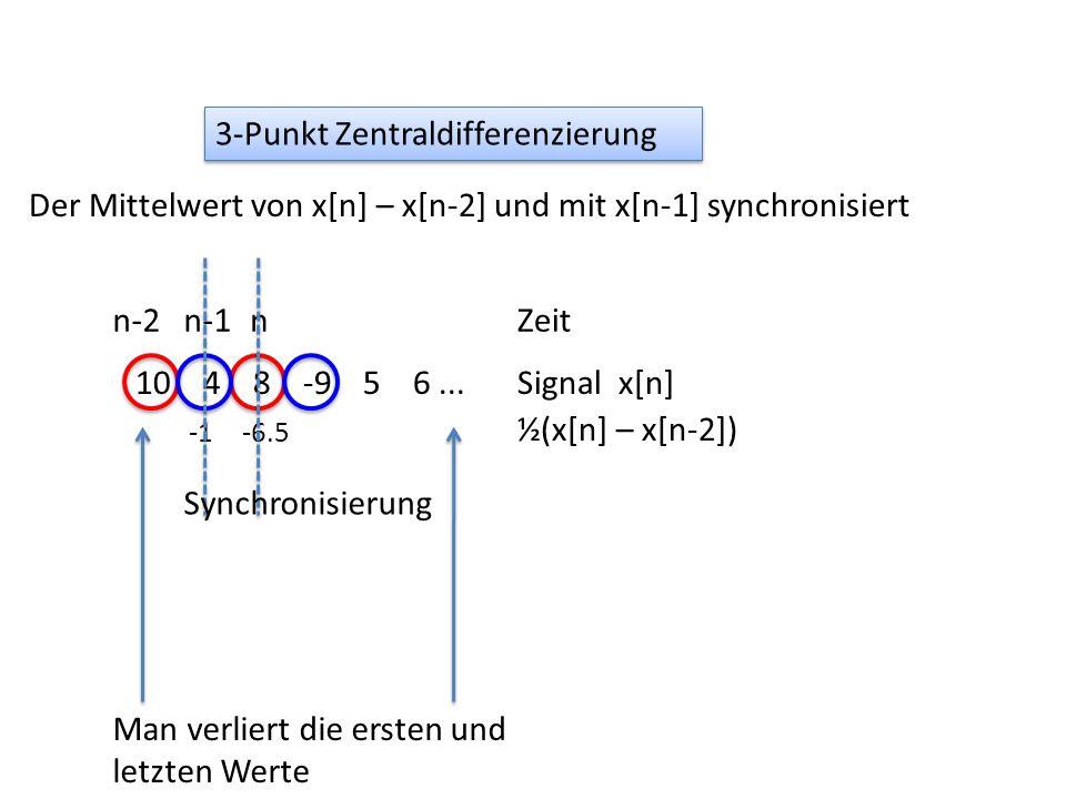 3-Punkt Zentraldifferenzierung Der Mittelwert von x[n] – x[n-2] und mit x[n-1] synchronisiert 10 4 8 -9 5 6... nn-1n-2 -6.5 Signal x[n] ½(x[n] – x[n-2