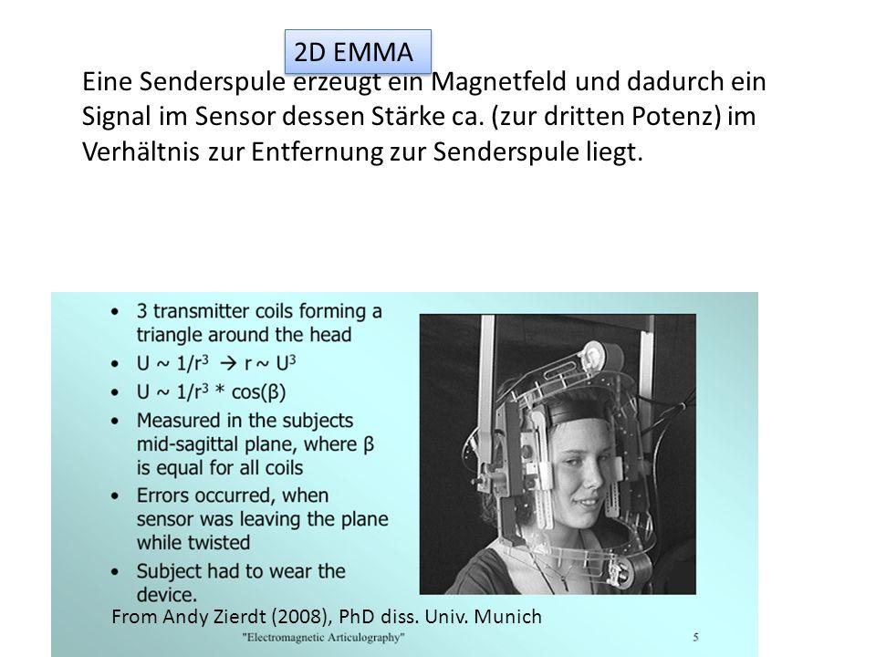 2D-EMMA EMMA: Electromagnetic midsaggital articulometry Vertikale (hoch/tief) und horizontale (vorne/hinten) Bewegungen in der sagittalen Ebene Die Sensoren dürfen aus der sagittalen Ebene nicht abweichen