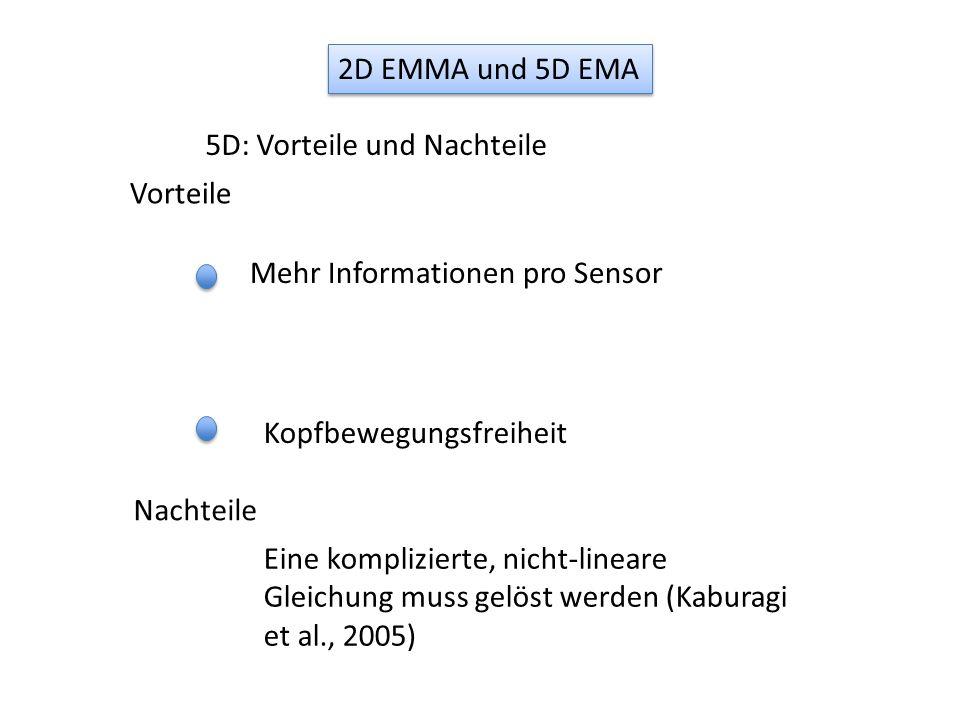 2D EMMA und 5D EMA 5D: Vorteile und Nachteile Mehr Informationen pro Sensor Kopfbewegungsfreiheit Nachteile Vorteile Eine komplizierte, nicht-lineare