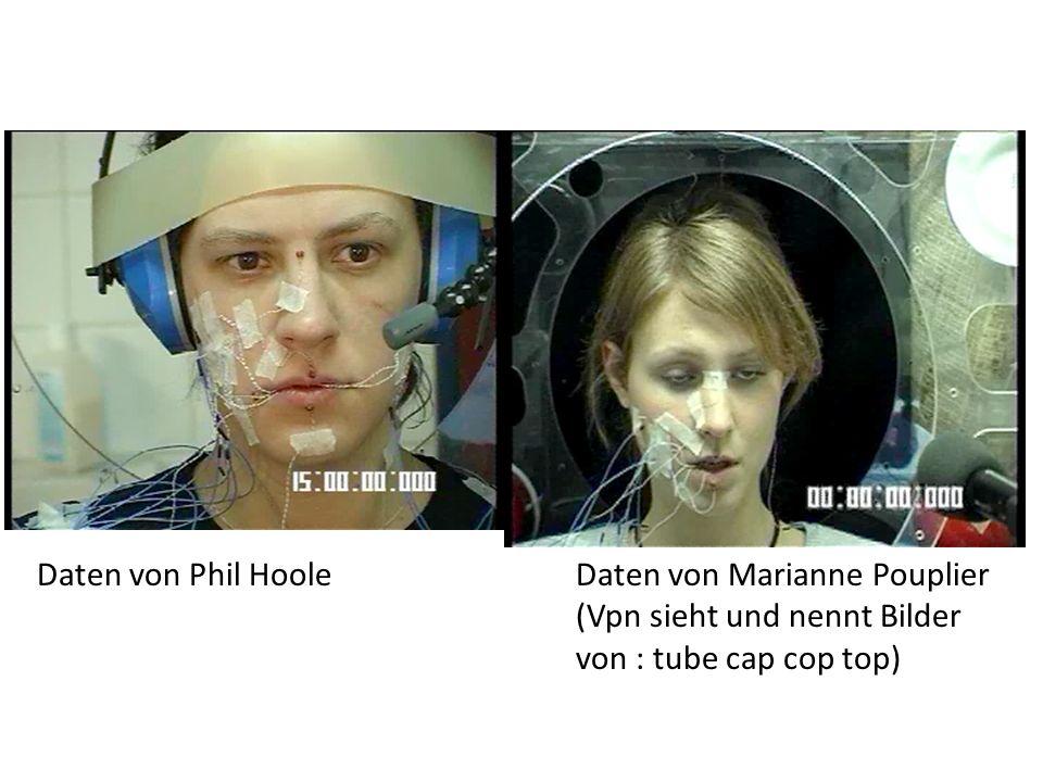 Daten von Phil HooleDaten von Marianne Pouplier (Vpn sieht und nennt Bilder von : tube cap cop top)