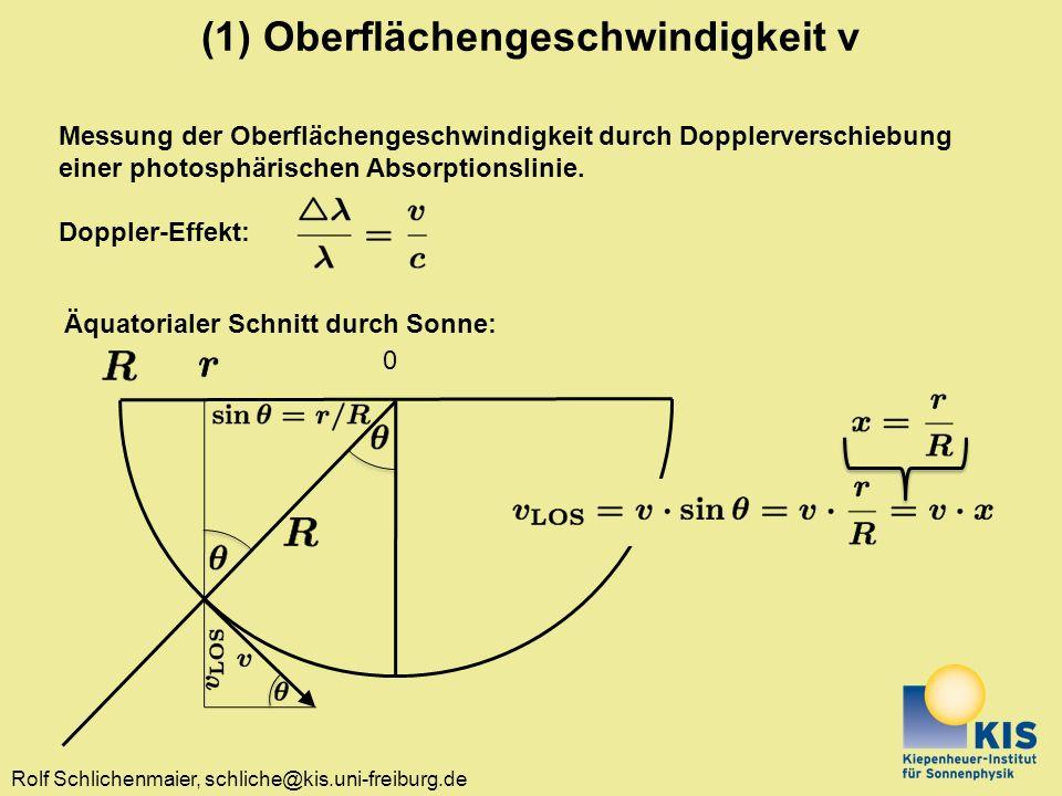 Rolf Schlichenmaier, schliche@kis.uni-freiburg.de (1) Oberflächengeschwindigkeit v Äquatorialer Schnitt durch Sonne: 0 Messung der Oberflächengeschwindigkeit durch Dopplerverschiebung einer photosphärischen Absorptionslinie.