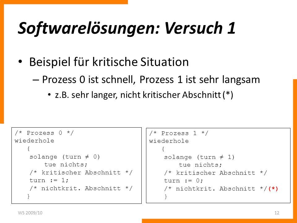 Softwarelösungen: Versuch 1 Beispiel für kritische Situation – Prozess 0 ist schnell, Prozess 1 ist sehr langsam z.B. sehr langer, nicht kritischer Ab